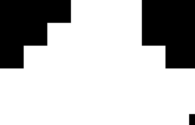 Daon Group